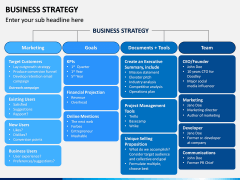 Business strategy PPT slide 7