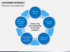 Customer Intimacy PPT Slide 7