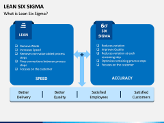 Lean Six Sigma PPT Slide 1