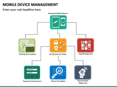 Mobile Device Management (MDM) PPT Slide 27