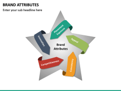 Brand Attributes PPT Slide 12