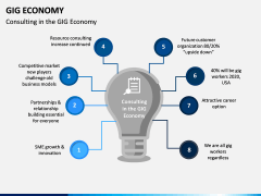 GIG Economy PPT Slide 8