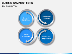 Barriers to Market Entry PPT Slide 10