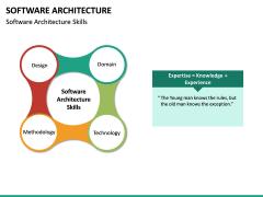 Software Architecture PPT Slide 23