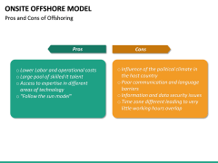 Onsite Offshore Model PPT Slide 40