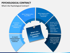 Psychological Contract PPT Slide 1