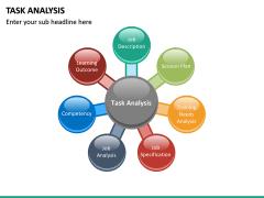 Task Analysis PPT Slide 15