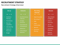 Recruitment Strategy PPT Slide 35