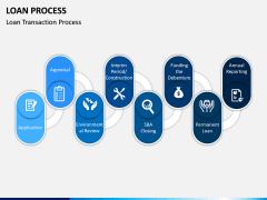 Loan Process PPT Slide 5