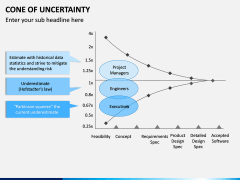Cone of Uncertainty PPT Slide 6