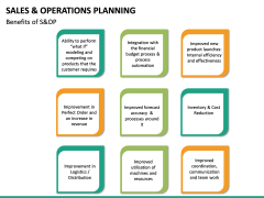 Sales and Operations Planning PPT Slide 25