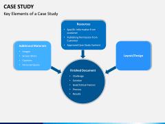 Case Study PPT Slide 7