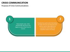 Crisis Communication PPT Slide 21