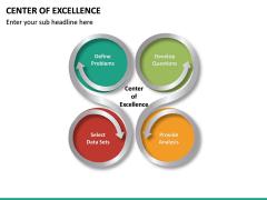 Center of Excellence PPT Slide 23