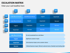 Escalation matrix PPT slide 9