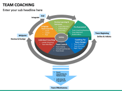 Team Coaching PPT slide 25