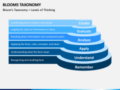 Blooms Taxonomy PPT Slide 6