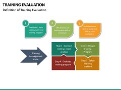 Training Evaluation PPT Slide 18