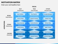 Motivation Matrix PPT Slide 3