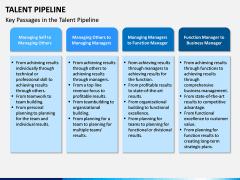 Talent Pipeline PPT Slide 11