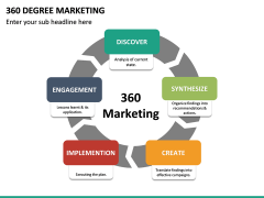 360 Degree Marketing PPT Slide 13