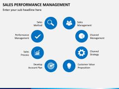 Sales performance management PPT slide 2