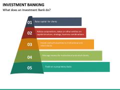 Investment Banking PPT Slide 24