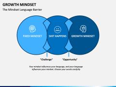Growth Mindset PPT Slide 1