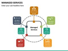 Managed Services PPT Slide 29