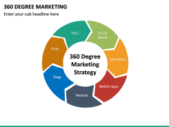360 Degree Marketing PPT Slide 17