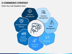 eCommerce Strategy PPT Slide 4