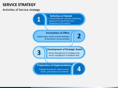 Service Strategy PPT Slide 6