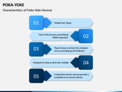 Poka Yoke PPT Slide 9