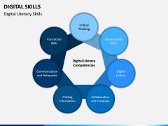 Digital Skills PPT Slide 1