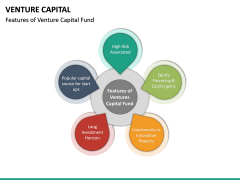 Venture Capital PPT Slide 23