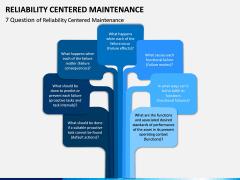 Reliability Centered Maintenance PPT Slide 7