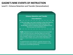 Gagne's Nine Events of Instruction PPT Slide 30