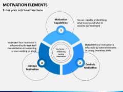 Motivation Elements PPT Slide 3
