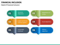 Financial Inclusion PPT Slide 24