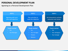 Personal Development Plan PPT Slide 16