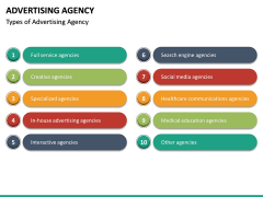 Advertising Agency PPT Slide 22