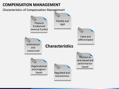 Compensation Management PPT Slide 9