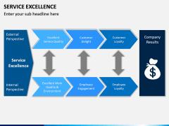 Service Excellence PPT Slide 12