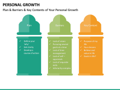 Personal Growth PPT Slide 38