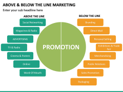 Above and Below the Line Marketing PPT Slide 24