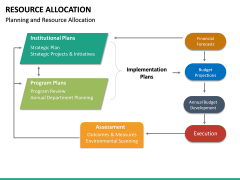 Resource Allocation PPT Slide 16