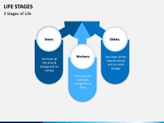 Life Stages PPT Slide 3