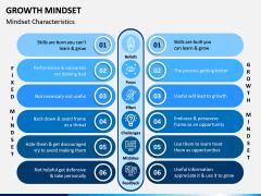 Growth Mindset PPT Slide 3
