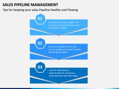 Sales Pipeline Management PPT Slide 18