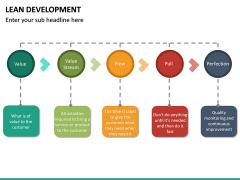 Lean Development PPT Slide 21